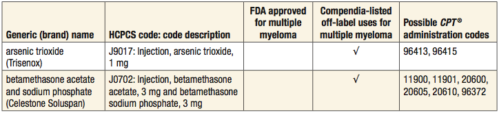 Fda Approved Medications Used For The Treatment Of Multiple Myeloma Oncology Practice Management